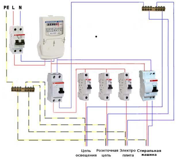 Схемы электропроводки в доме 01