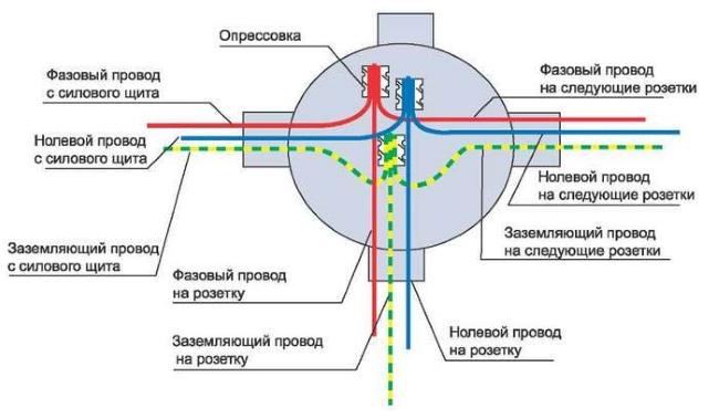 Соединение схемы электропроводки 03