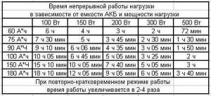 UPS_dlja_kotlov 05