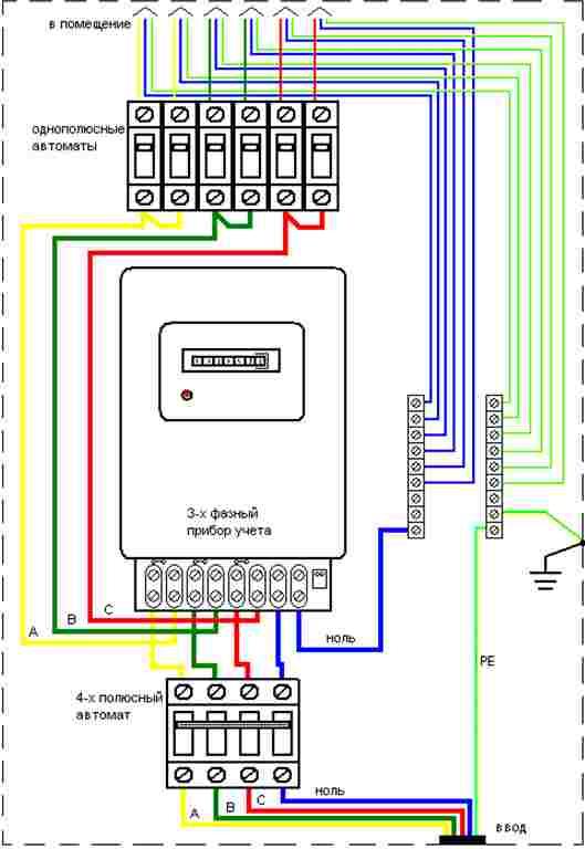Схема подключения трехфазного счетчика 04