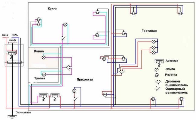 Схема проекта электропроводки 03