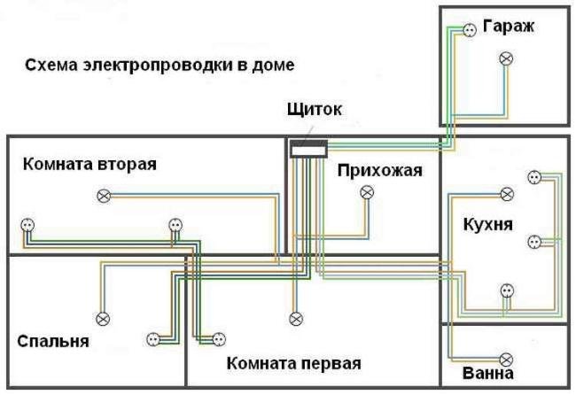 Еще вариант схемы электропроводки 04