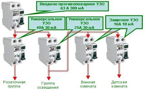 Схема подключения УЗО 07