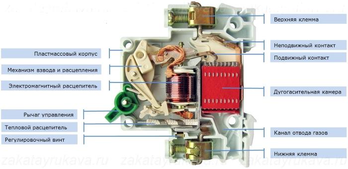 Автоматический выключатель 01