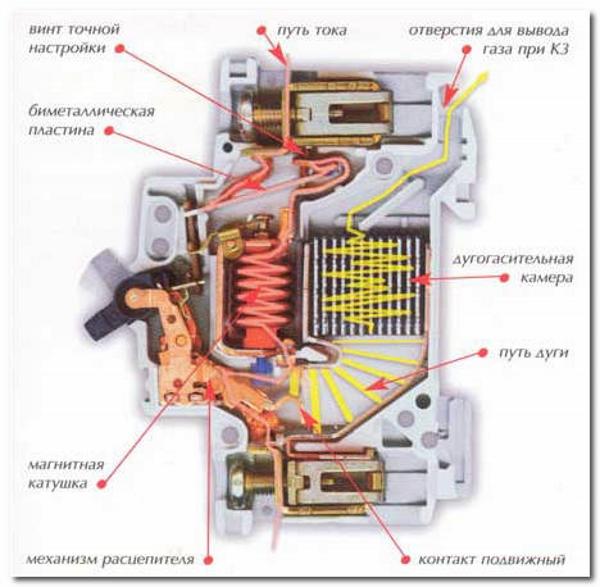 Устройство автоматического выключателя 02