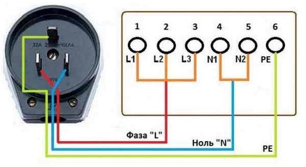 Схема подключения электроплиты 02