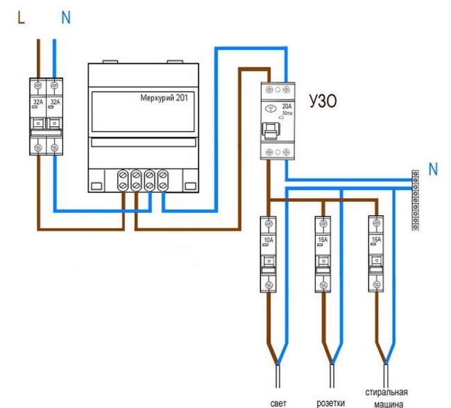 Схема подключения УЗО 02
