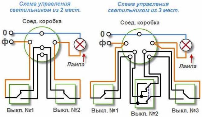 Схемы управления светильником 02