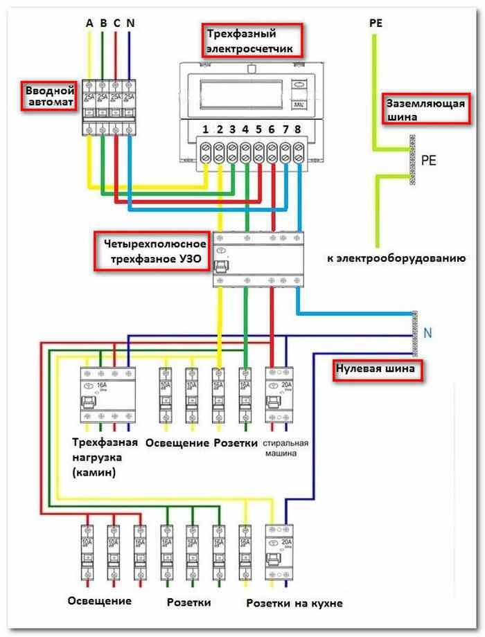 Схема подключения УЗО 06