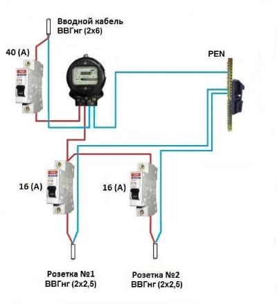 Выбор автоматических выключателей 03
