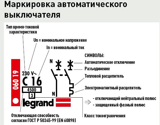 Выбор автоматических выключателей 05