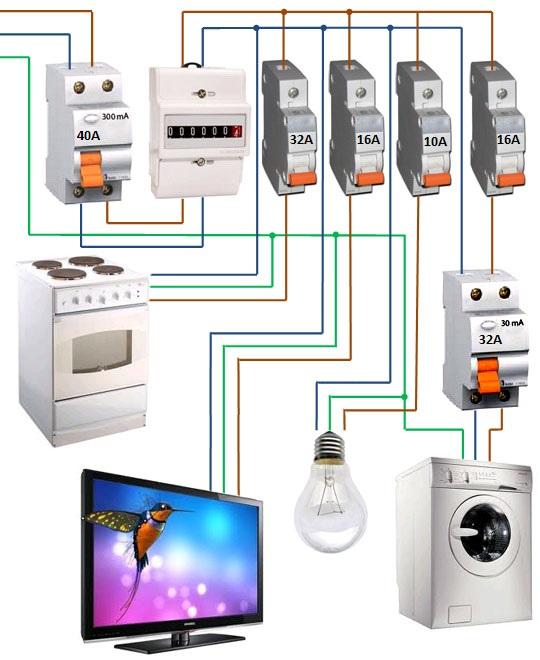 Замена электропроводки в квартире 06