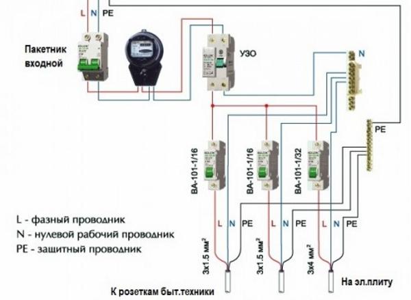 Схема электрощитка в квартире