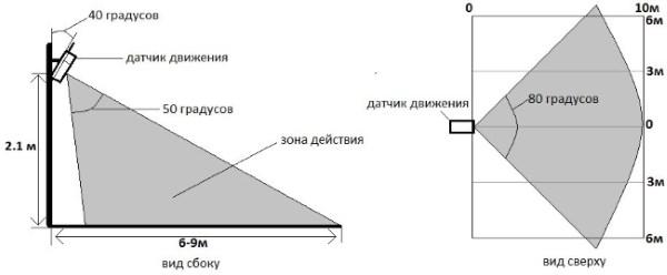 Схема подключения датчика движения 04