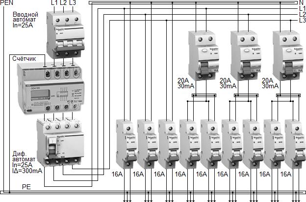 Схема трехфазного электрического щита 04