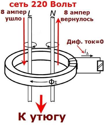 Подключение дифференциального автомата 06