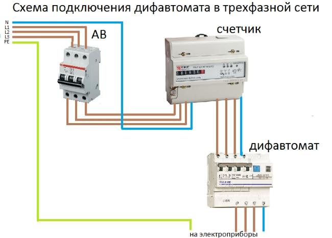 Подключение дифференциального автомата 07