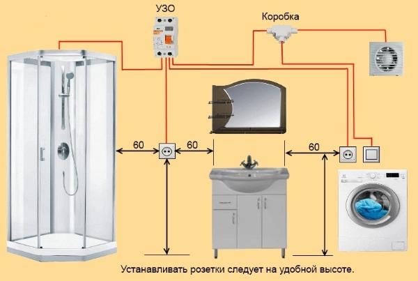Высота установки выключателей и розеток 06