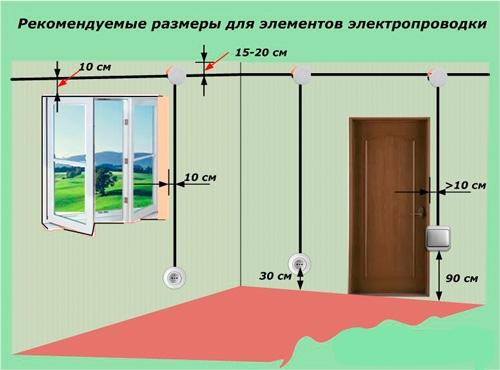 Высота установки выключателей и розеток 08
