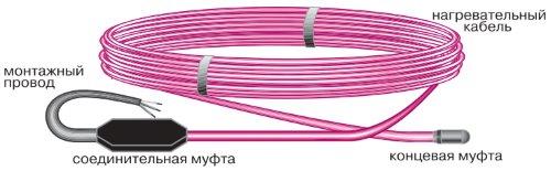 Нагревательный кабель 01