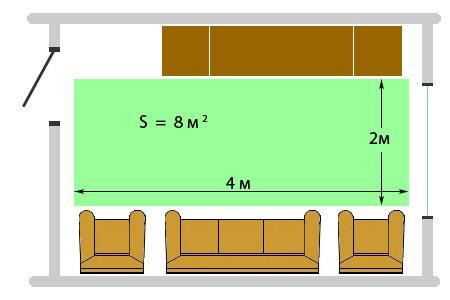 Полезная площадь обогрева в гостиной