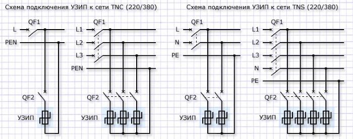 Схема подключения УЗИП к сети TNC и сети TNS