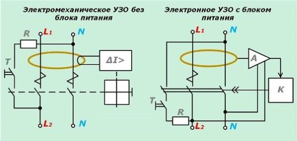 УЗО электронное или электромеханическое 01