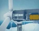 Устройство ветрогенератора 100