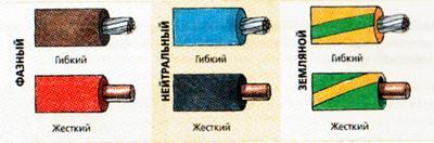 Цвет провода заземления 04