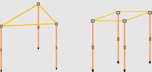 Вертикальный контур заземления по форме треугольника или квадрата