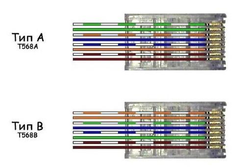 Два способа подключения цветных проводов к коннектору