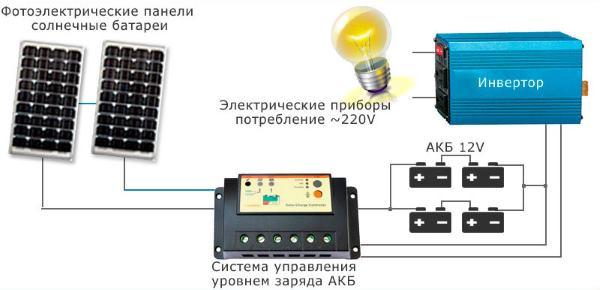 Инвертор для солнечных батарей 03