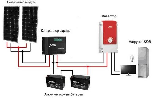 Контроллер для солнечных батарей 01
