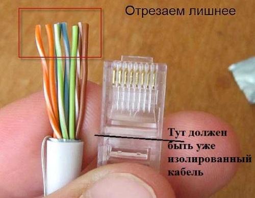 Правильное расположение кабеля и проводов в коннекторе