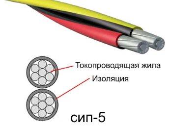 Провод СИП-5