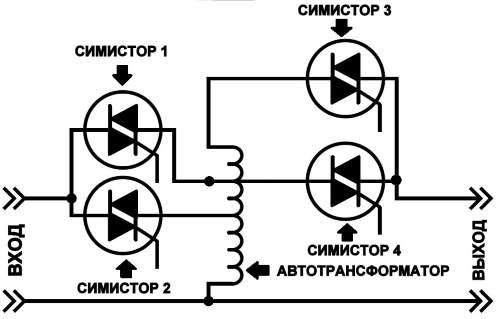 Симисторный стабилизатор
