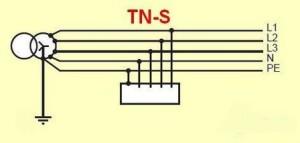 Система энергоснабжения с отдельным защитным проводником TN-S