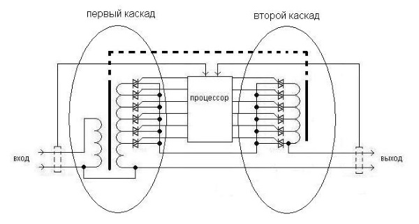 Схема работы двухступеньчатого стабилизатора Volter