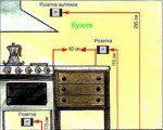 Электропроводка на кухне 100