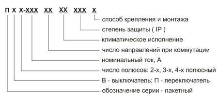 Обозначения на корпусе переключателя