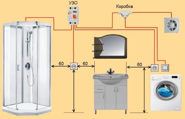 Расположение розеток в ванной комнате
