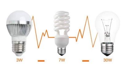 Светодиодные или энергосберегающие 01