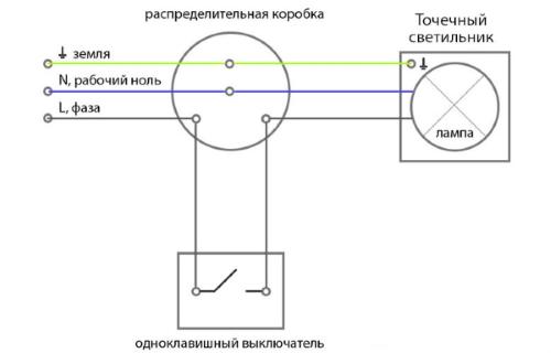 Схема подключения точечных светильников 220 В через одноклавишный выключатель