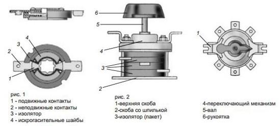 Устройство пакетного выключателя ПВ-2-16