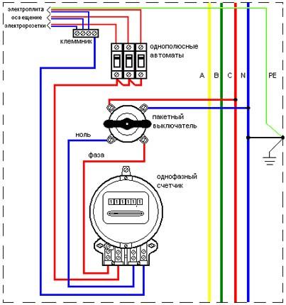 подключени-пакетного-выключателя-min