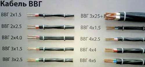 Как отличить кабель ГОСТ от ТУ 01
