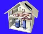 Отопление дома электричеством 100