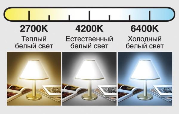 Цветовая температура энергосберегающих ламп