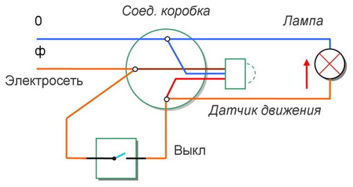 vyklyuchatel-s-datchikom-dvizheniya-02