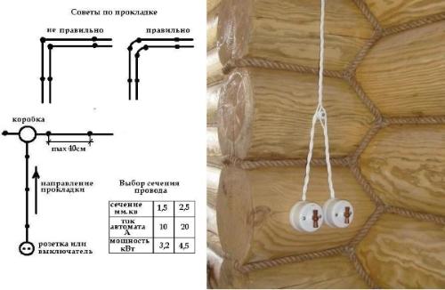 montazh-elektroprovodki-v-bane